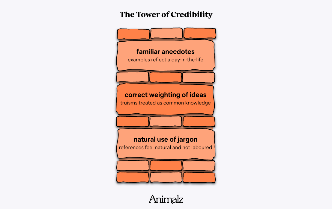Credibility is like a tower: you have to build it brick by brick. Pluck one brick from the tower, and the whole thing falls down.